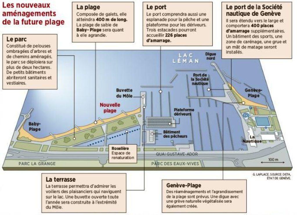 infographie plage des eaux vives genève